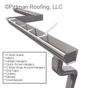 Pittman Roofing And Exteriors Install Gutters Too